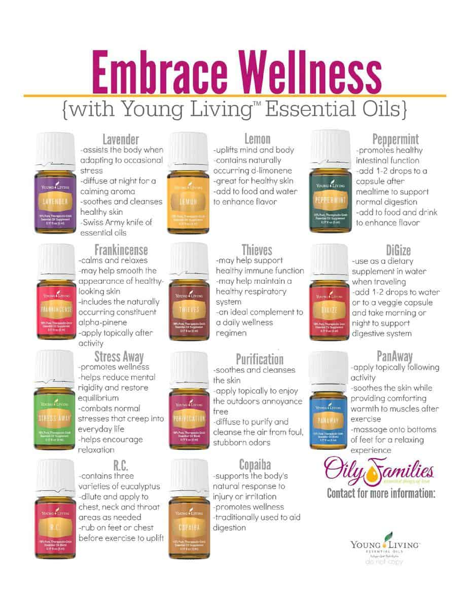 How to use and Embrace Wellness with Essential Oils