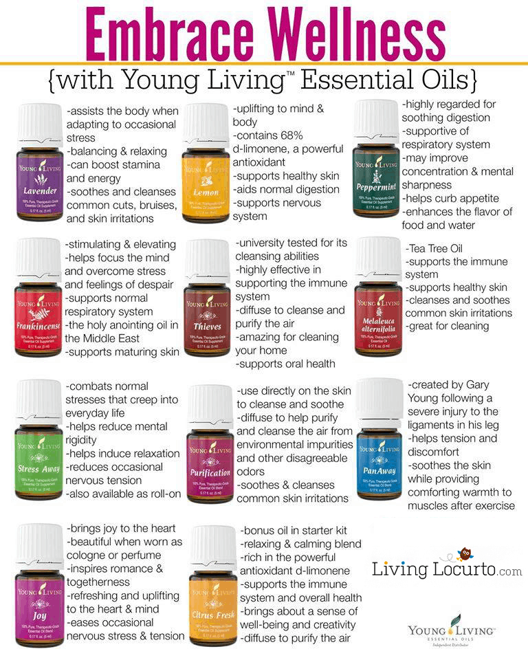 Essential Oils - Young Living Premium Starter Kit