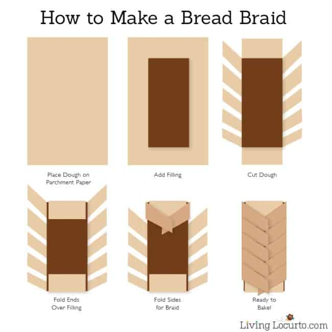 How to make a puff pastry braid! Illustration by LivingLocurto.com