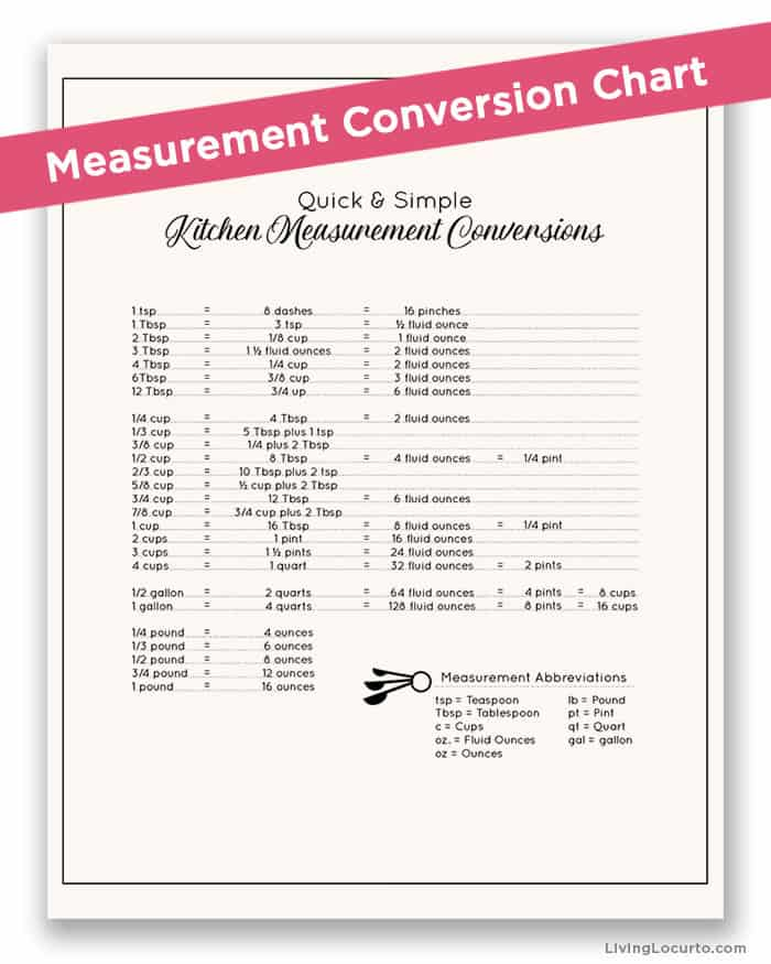 Measurement Conversion Chart Printable